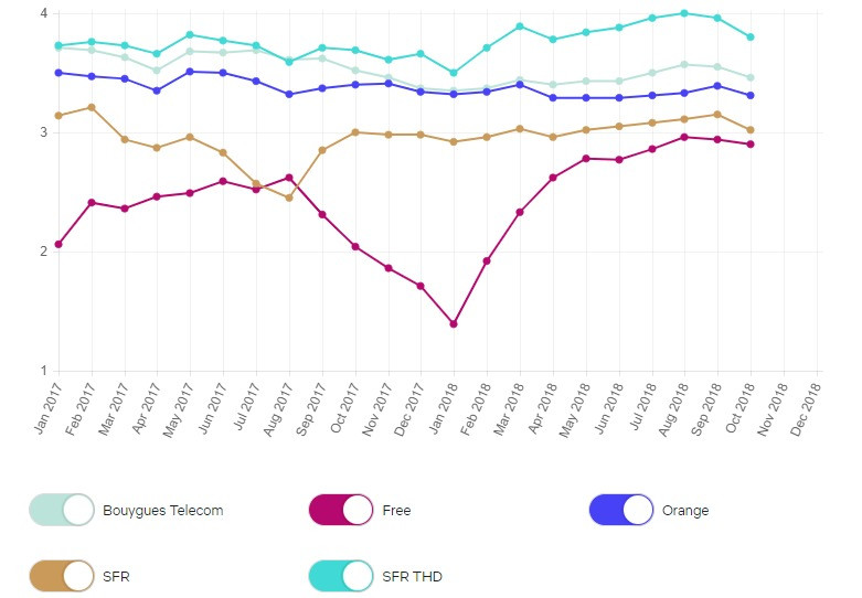 indices netflix débits tableau oct 18.jpg