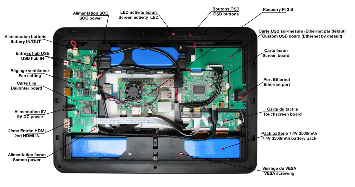 Composants tablette Diskio Pi