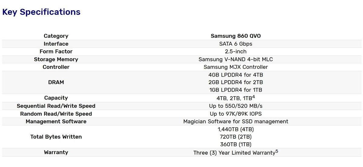 SSD 860 QVO specs