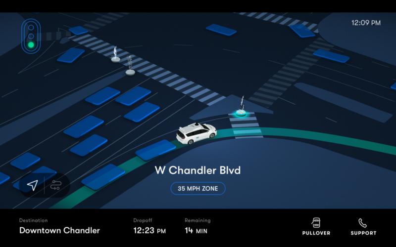 Waymo voiture autonome