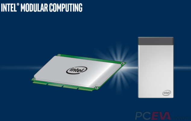 Intel Compute Module