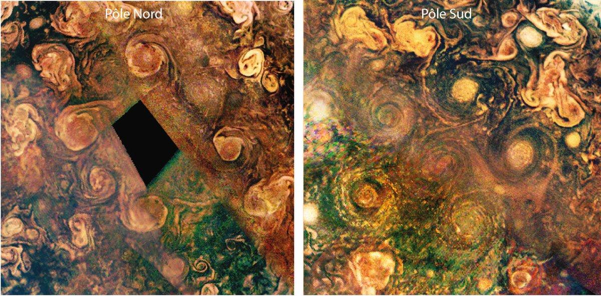 Cyclones Jupiter