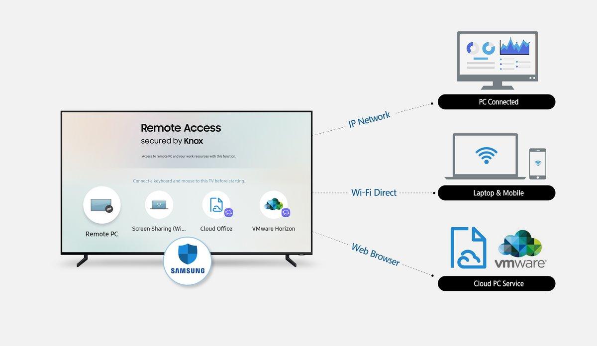 Samsung-Remote-Access_2.jpg