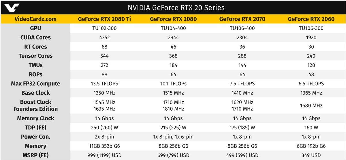 RTX 2060 specs