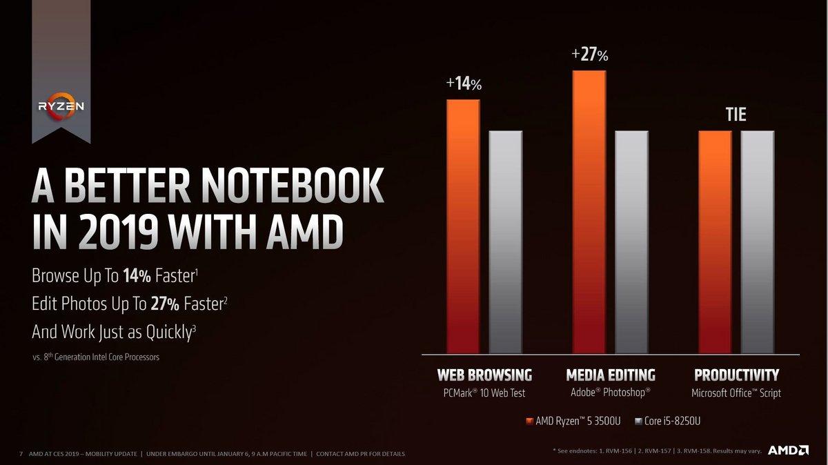 AMD-Ryzen 5 3500U