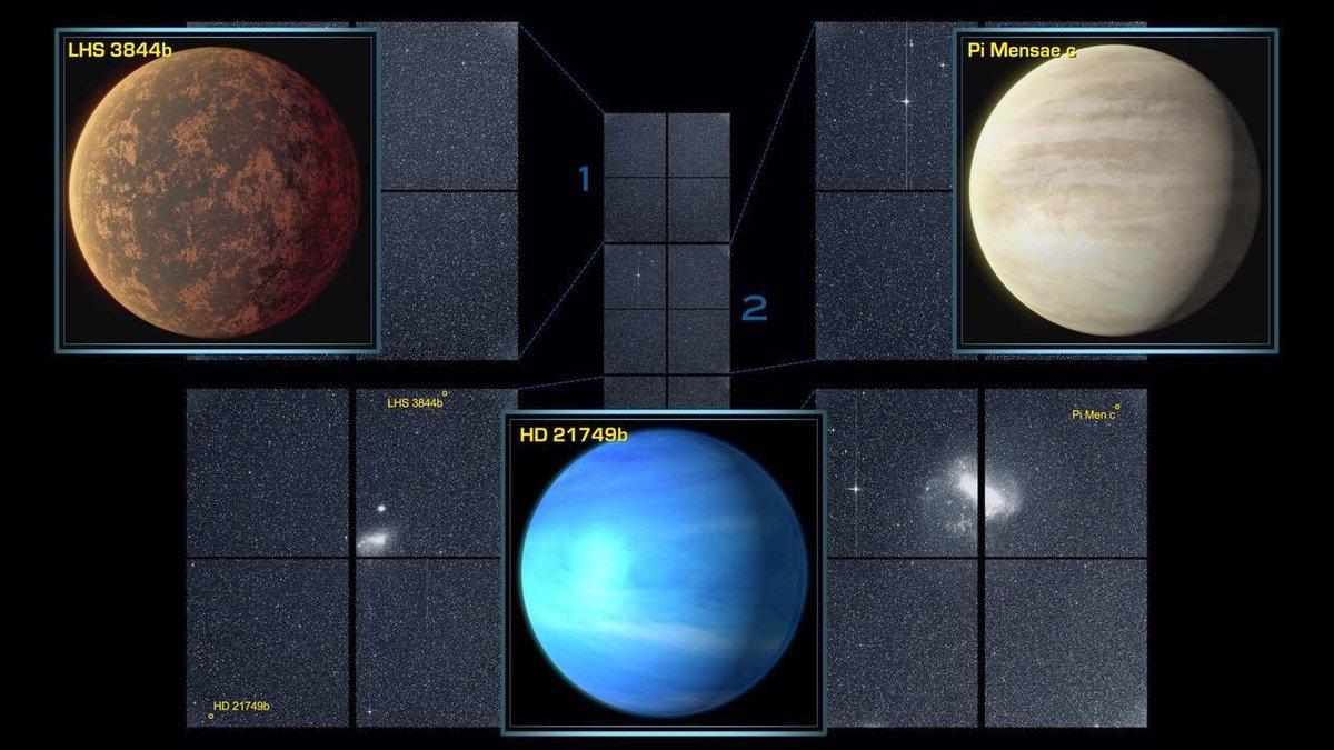 TESS_planets