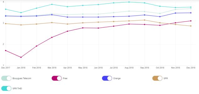 débits netflix décembre 2018 (graphique).png
