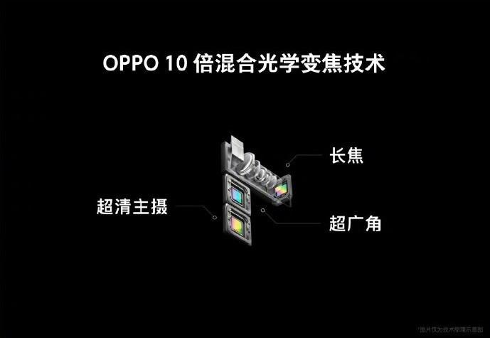 OppoZoom10x.jpg