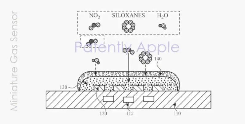 Apple détecteur gaz nocifs