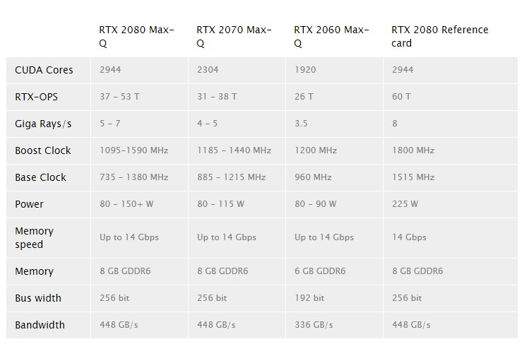 NvidiaRTXMaxQfréquences-Guru3D.jpg