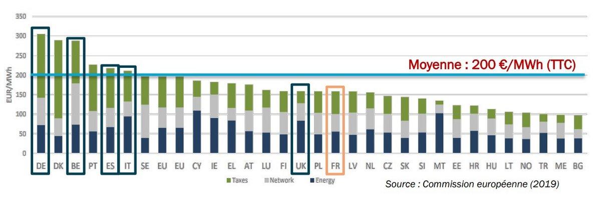 tarifs électricité europe 2019.jpg