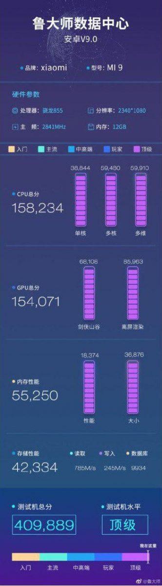 Xiaomi Mi 9 Explorer benchmark