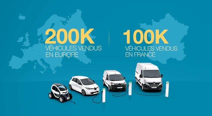 _hicules_lectriques_Renault_vendus_en_Europe.jpg