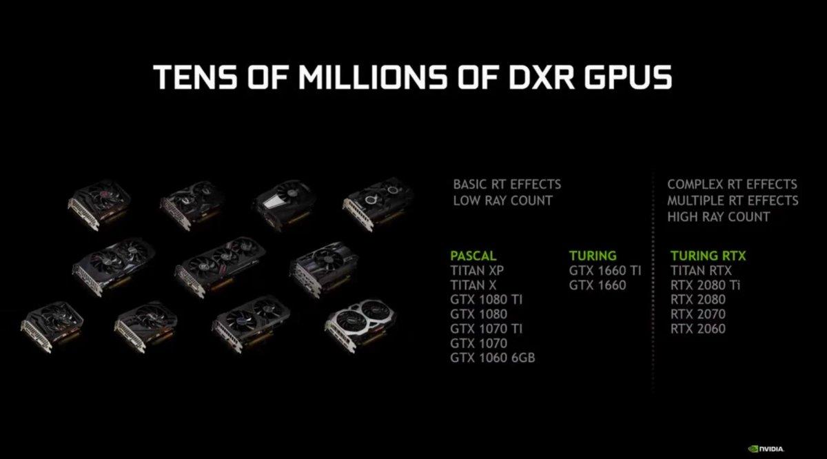 Nvidia ray tracing GTX