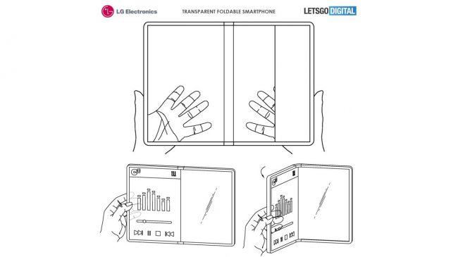 Brevet LG écran pliable