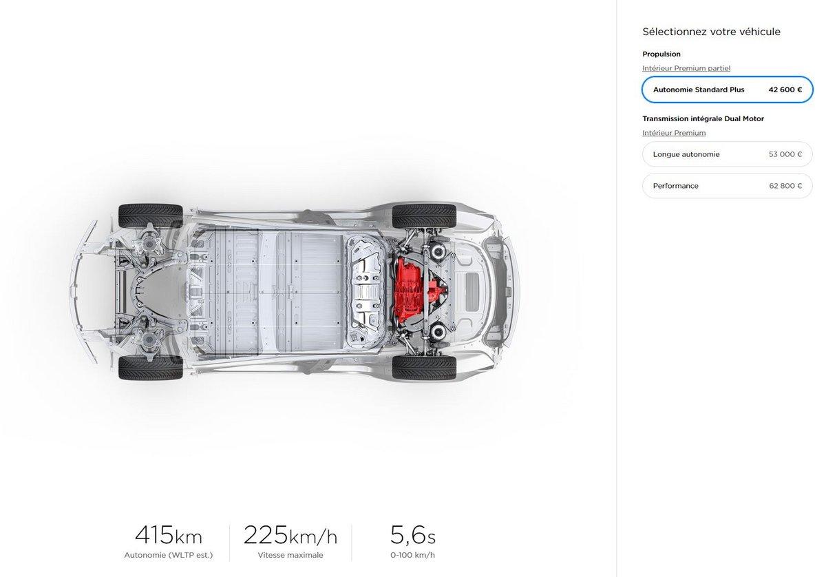 Configurateur Tesla Model 3