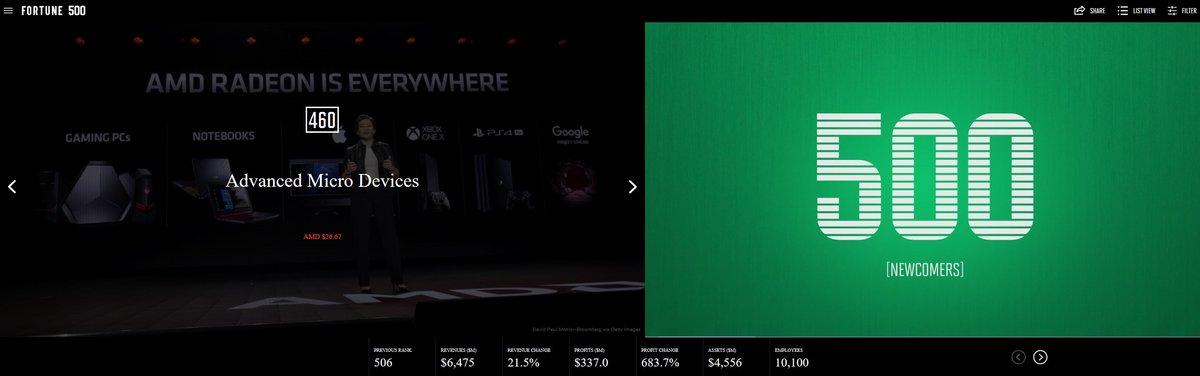 AMD Fortune 500.jpg