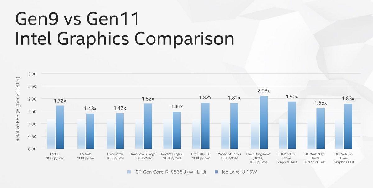 Intel démonstration iGPU 2.jpg