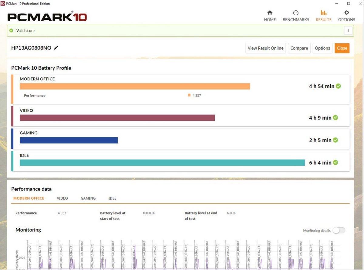PCMark 10 Résultats