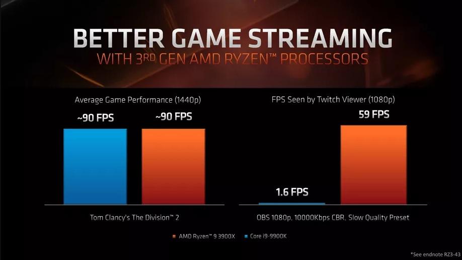 AMD Ryzen 93900X.jpg