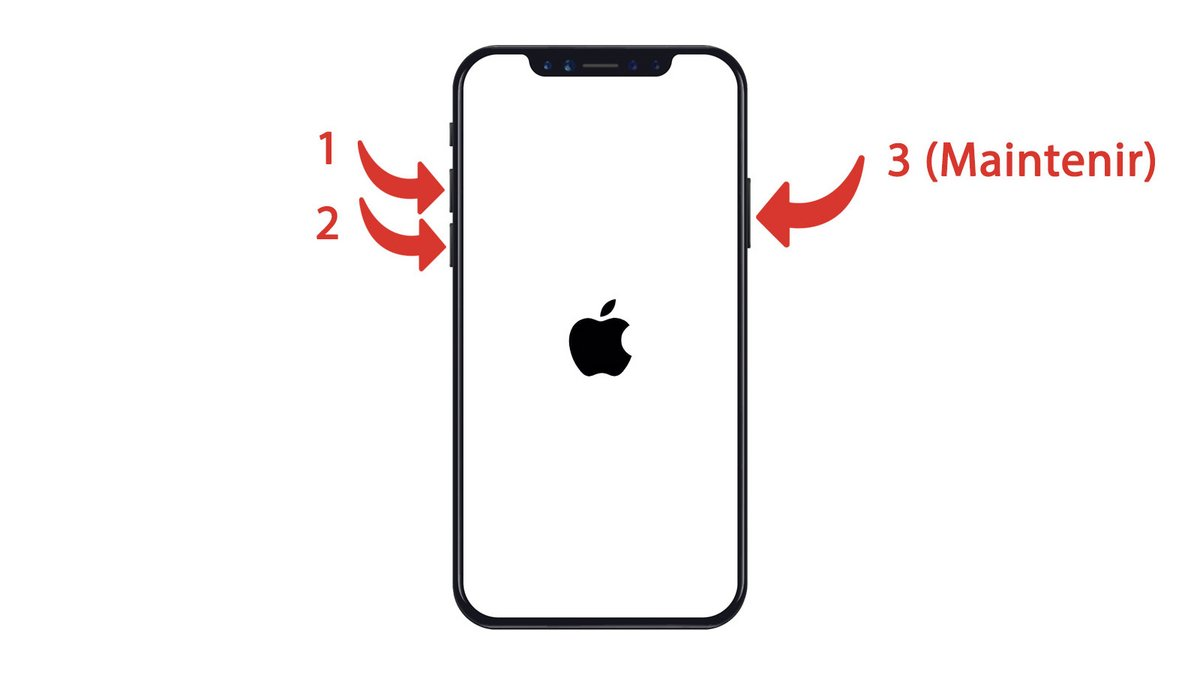 Tuto iPhone