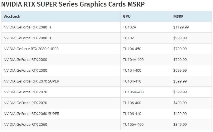 GeForceRTX-SUPER-prix.jpg