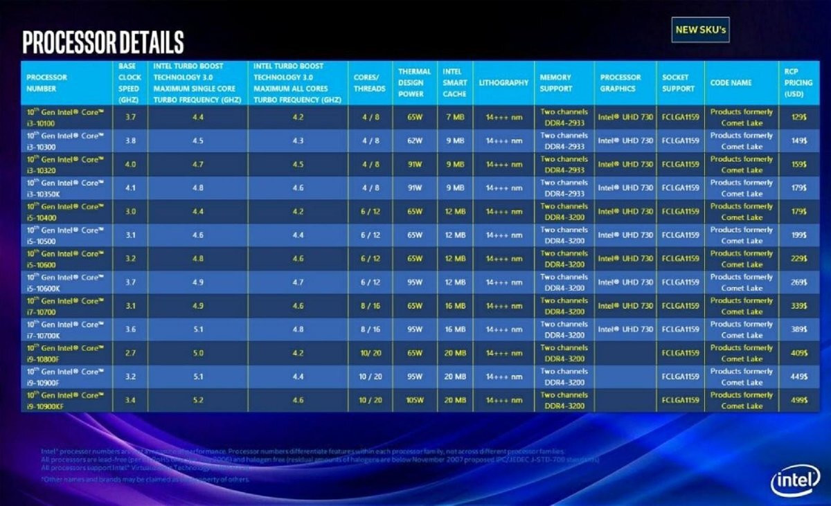 Intel-Lineup.jpg