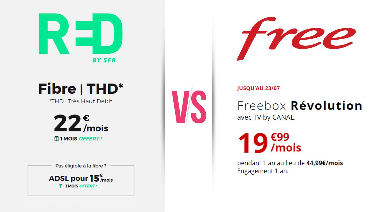 Comparatif Offre Fibre >> Fibre Internet Red Box Vs Freebox Quelle Offre Choisir