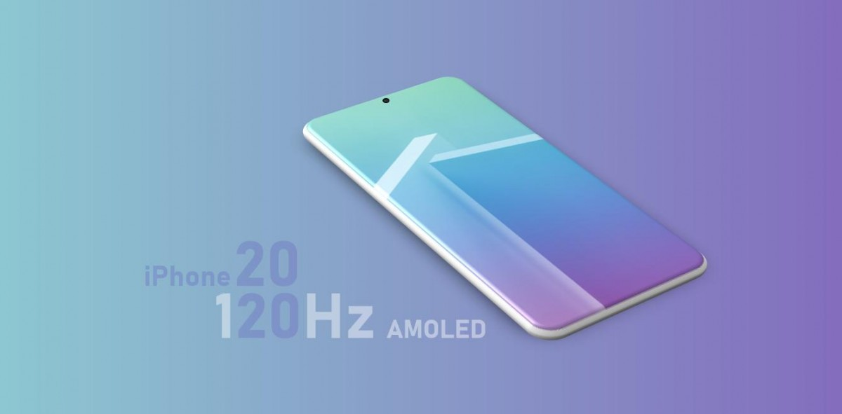 iPhone 2020 120 Hz