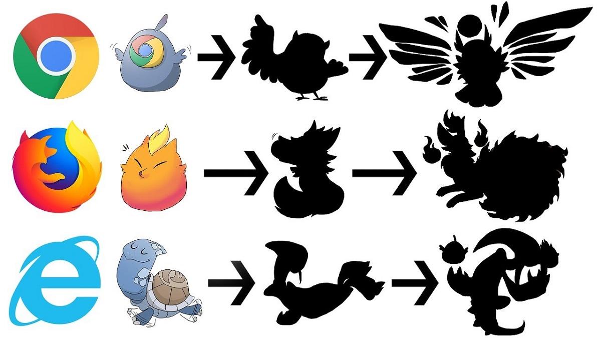 Pokemon Chrome Firefox IE