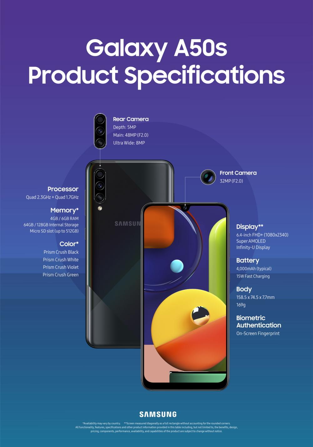 Samsung Galaxy A50s specs