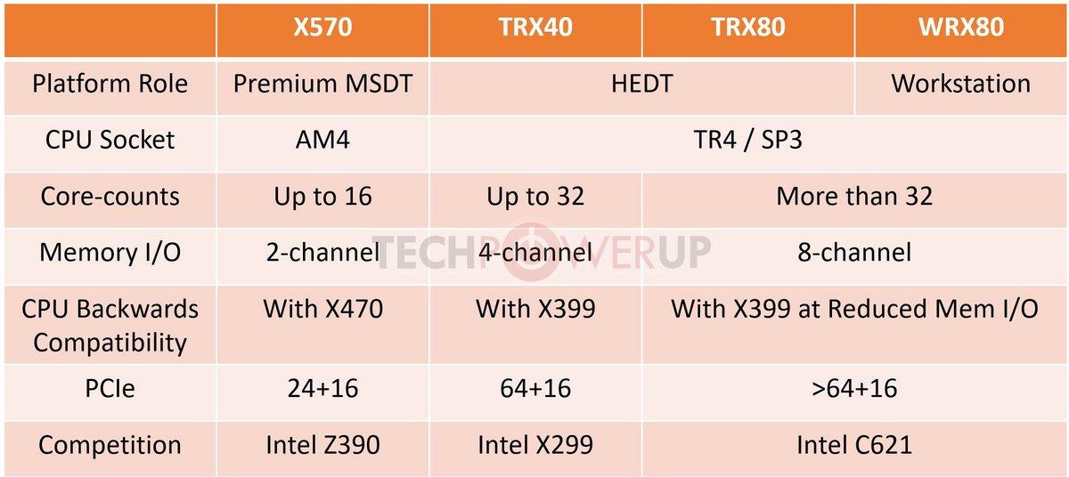 AMD-HEDT-Chipsets.jpg