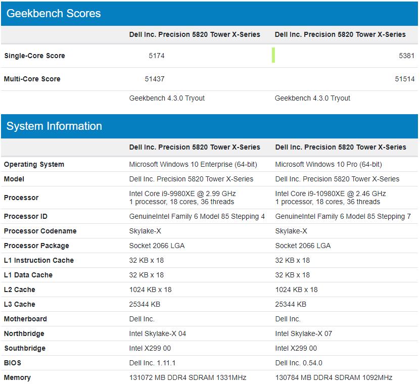 Core i9-10980XE-GeekBench.png