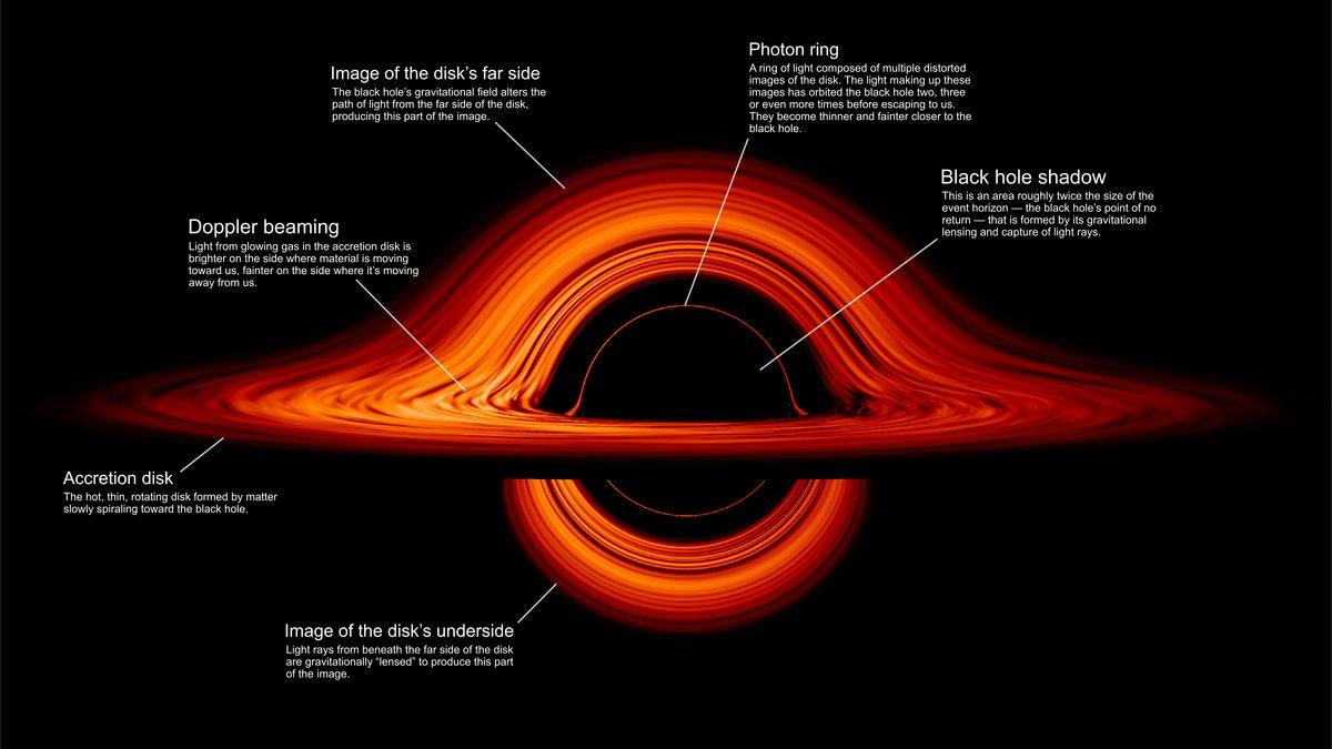 NASA_blackhole2.jpg