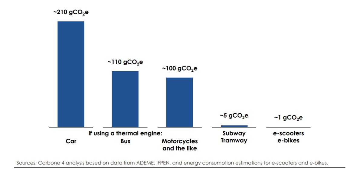 Carbone-4-decarbonization.png