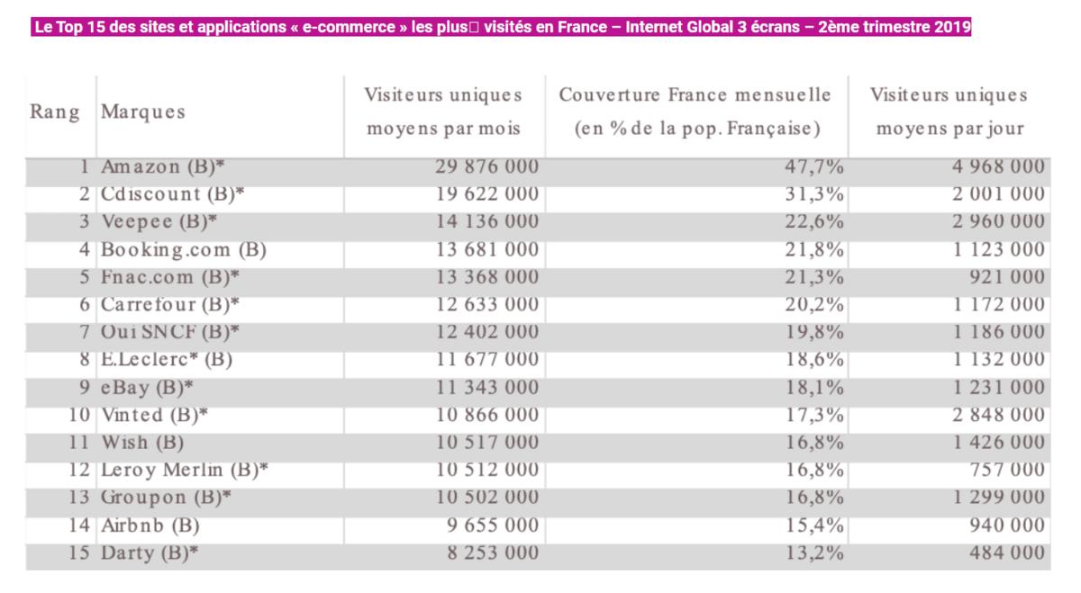 Baromètre-audience-e-commerce.png