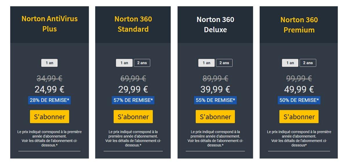 offres_norton