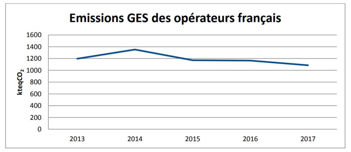 GES-opérateurs.jpg