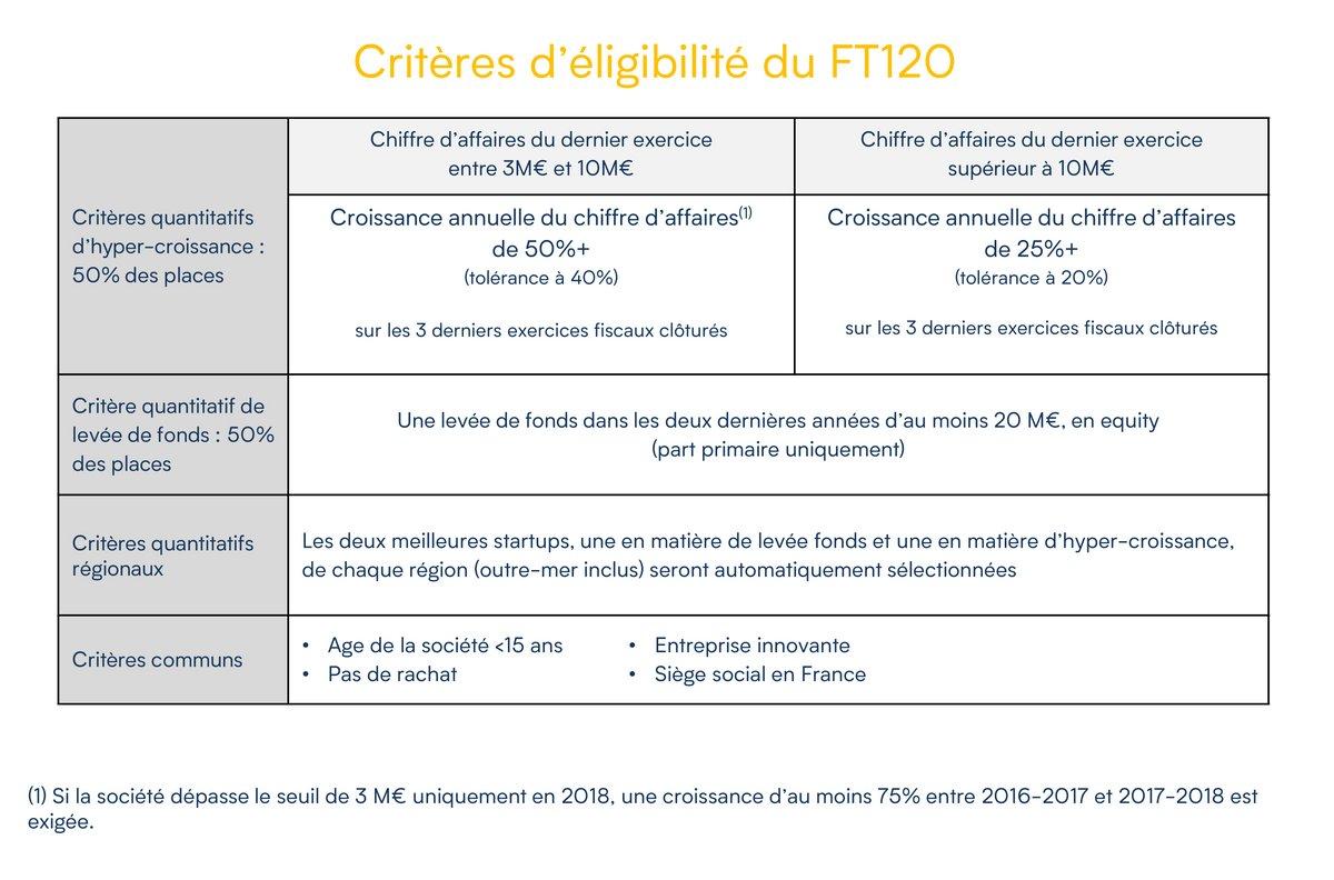 Critères-FT120-Octobre-2019.jpg