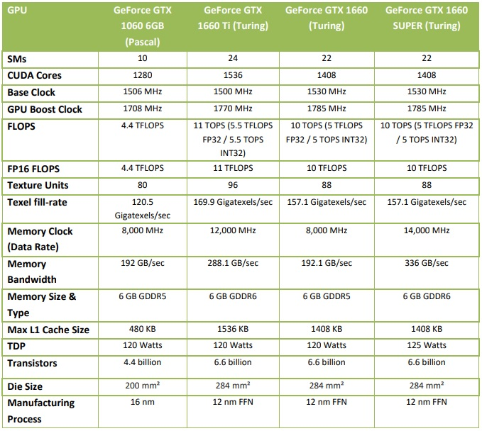 NVIDIA-GTX1660SUPER-1.jpg