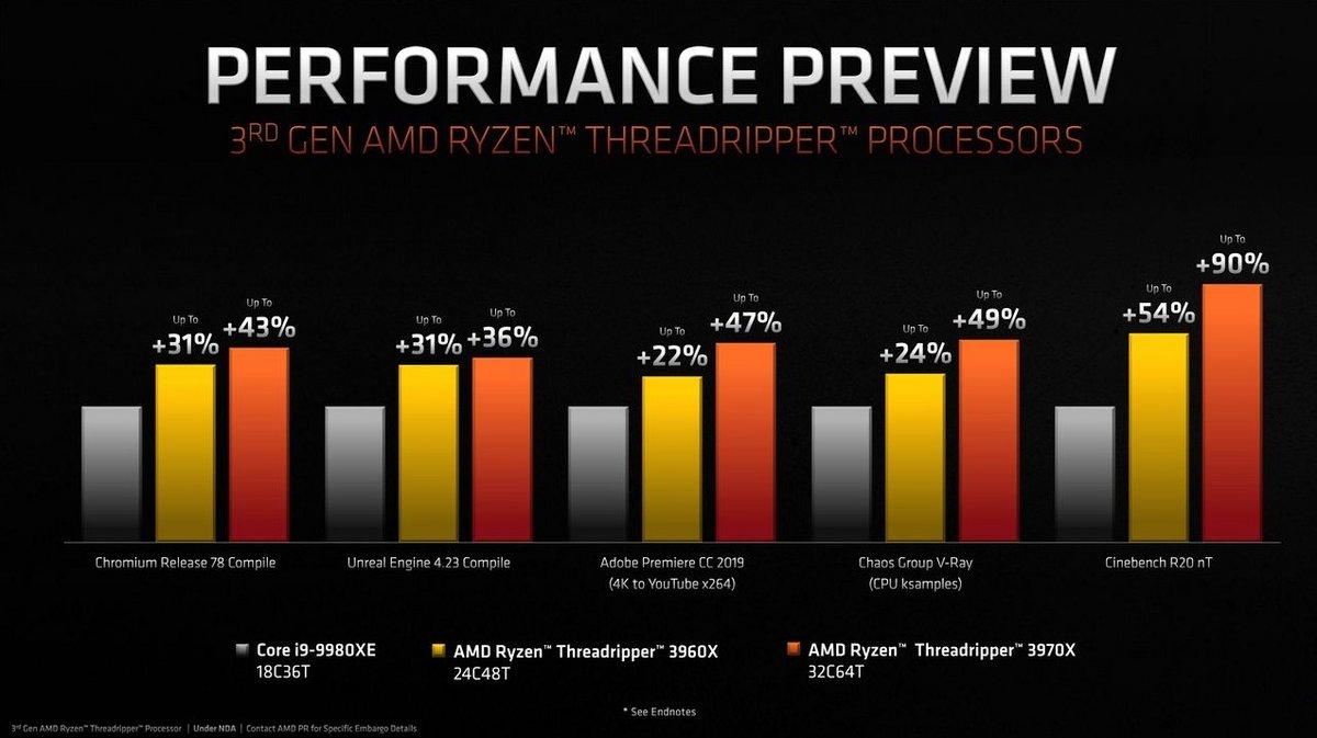 AMD Threadripper 3