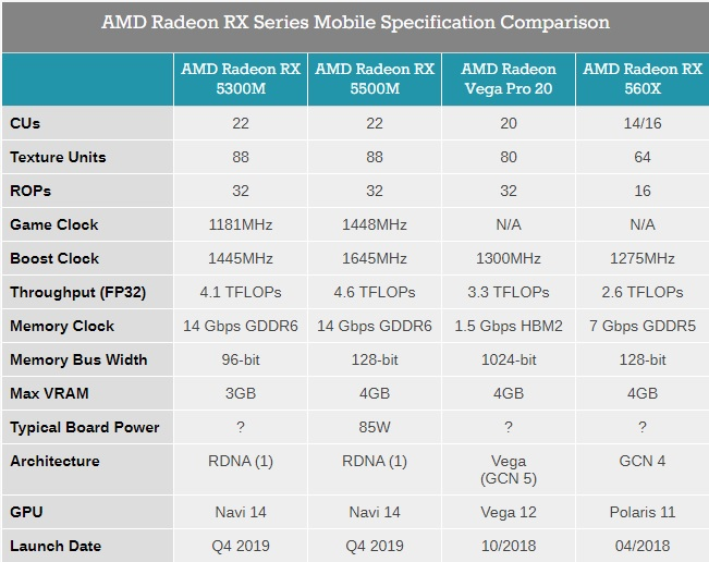 AMD Radeon lineup.jpg