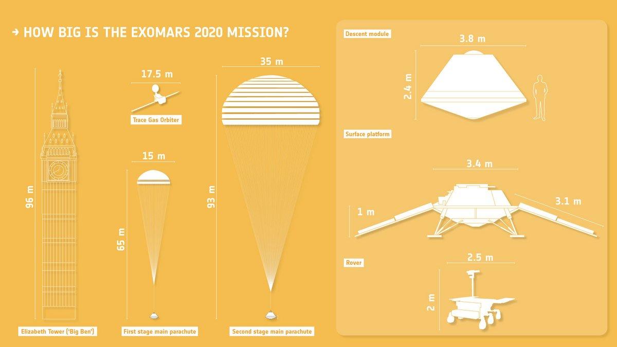 ExoMars parachutes