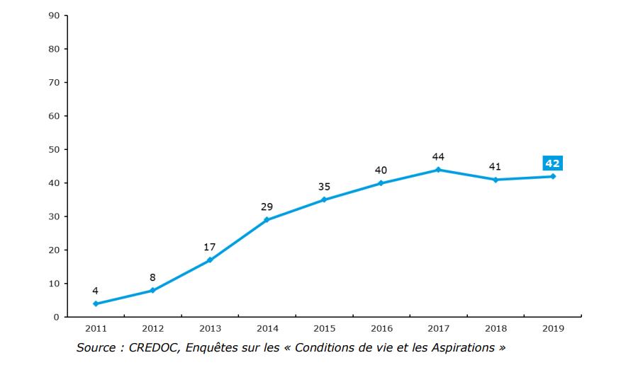 tablette-baromètre-2019.png