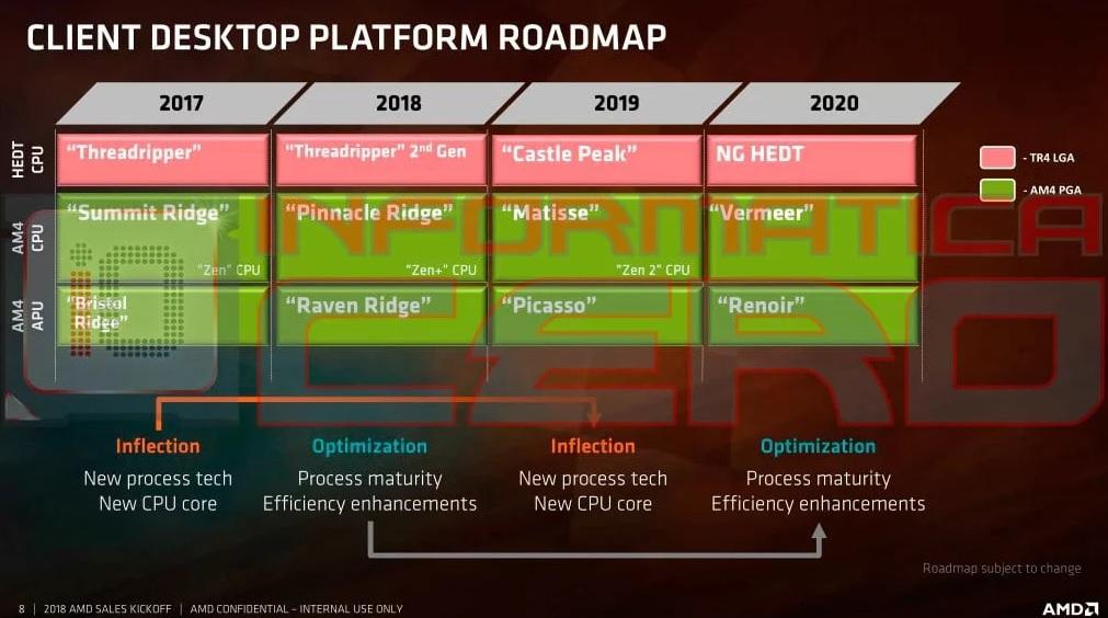 AMD lineup.jpg