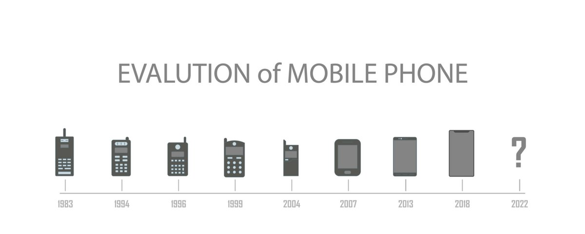 Evolution smartphones