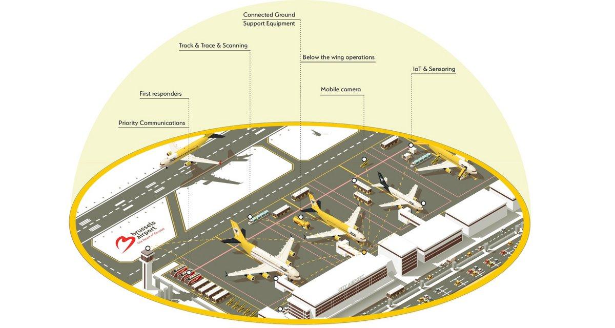 Citymesh_Smart_Airport_5G.jpg