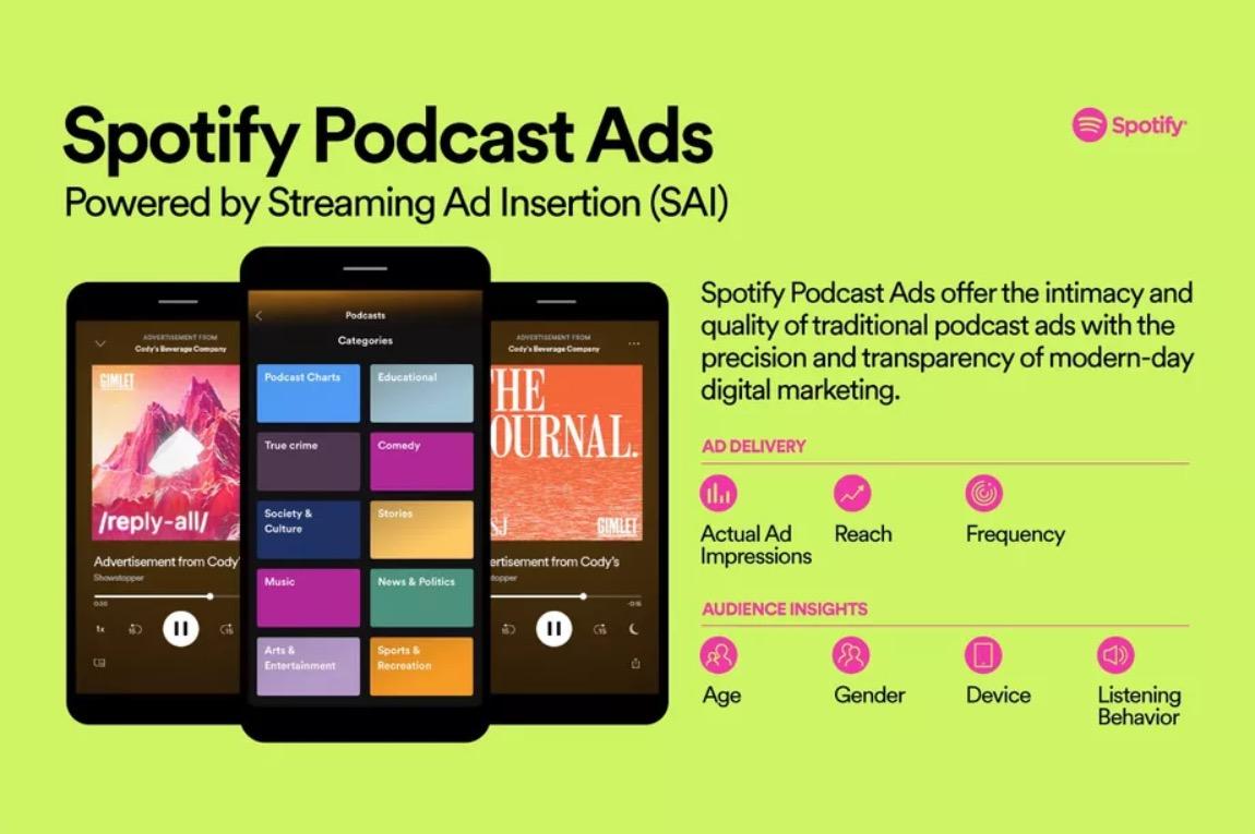 Spotify Podcasts Publicité ciblée