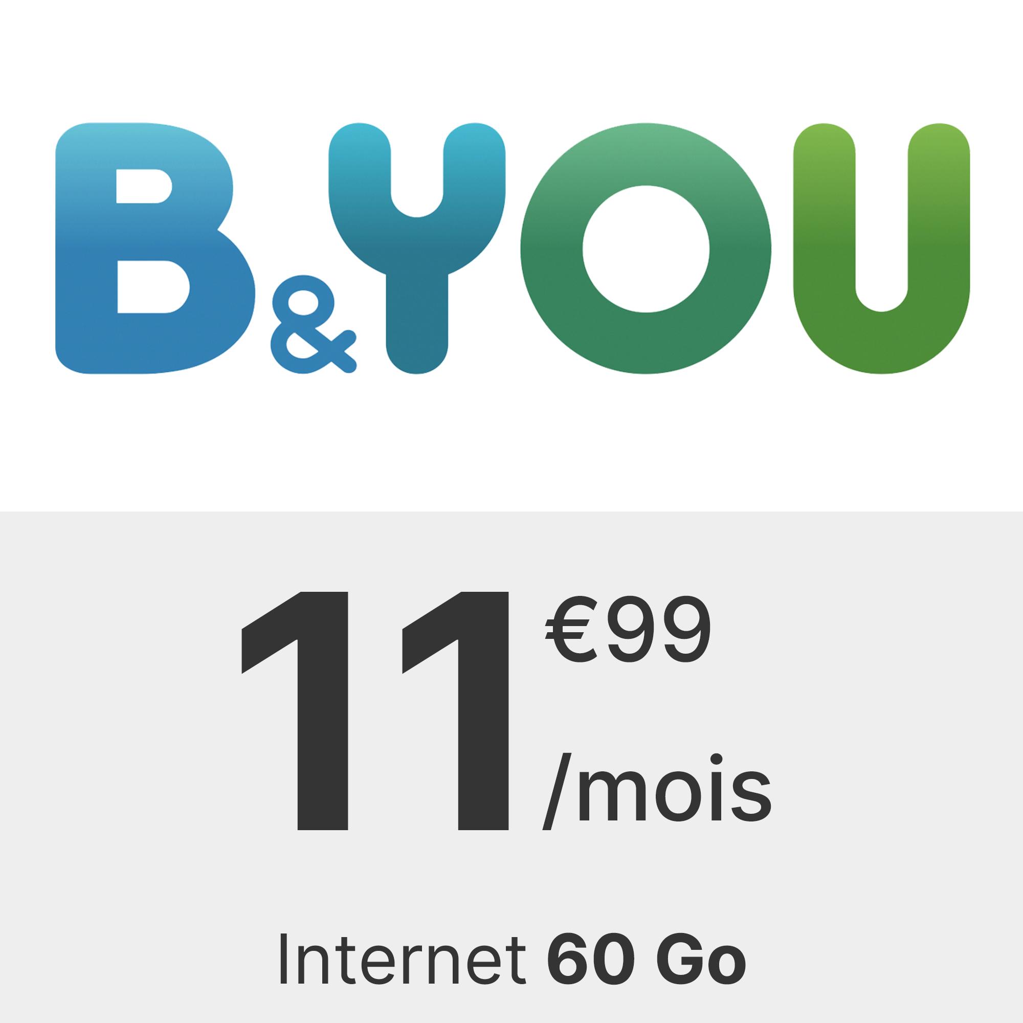 Forfait B&You 60 Go