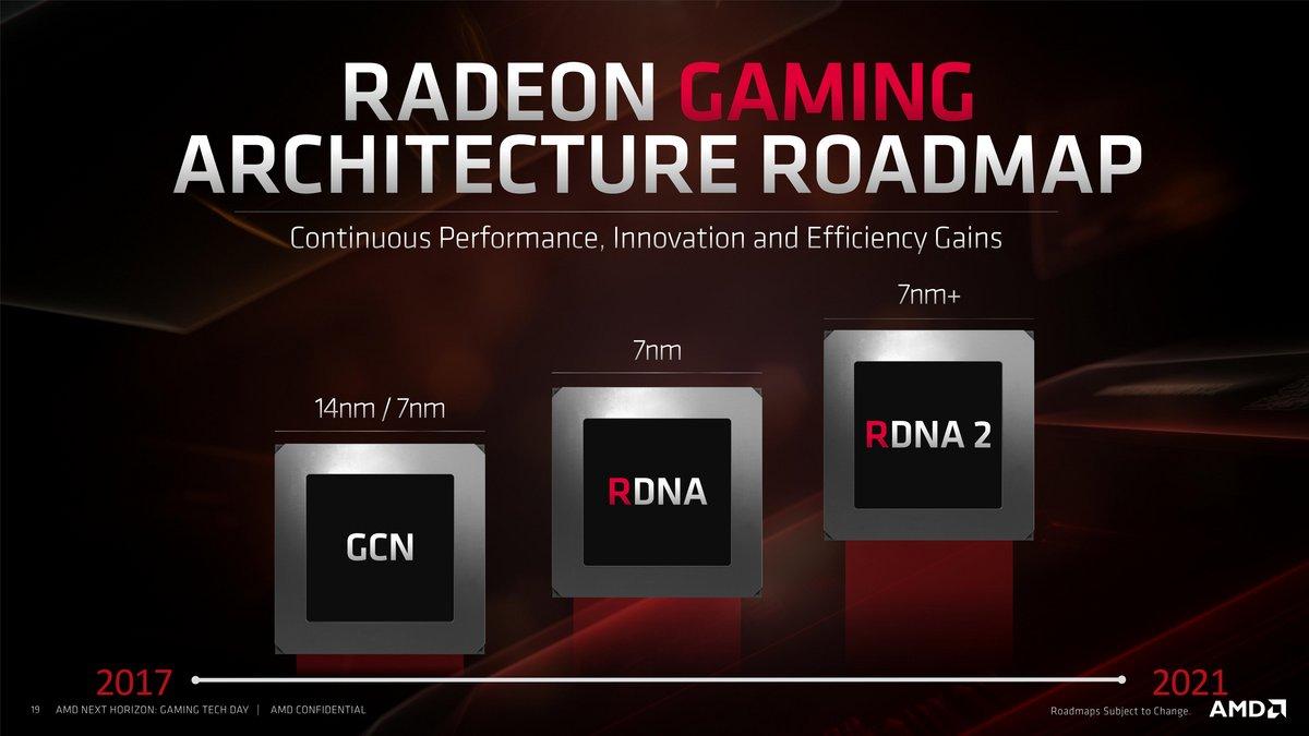 AMD_GPU_Roadmap_2019.jpg